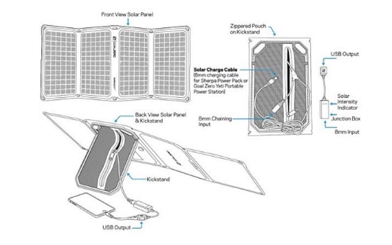 Goal Zero Nomad 28 Plus Solar Panel By Goal Zero Gz11805