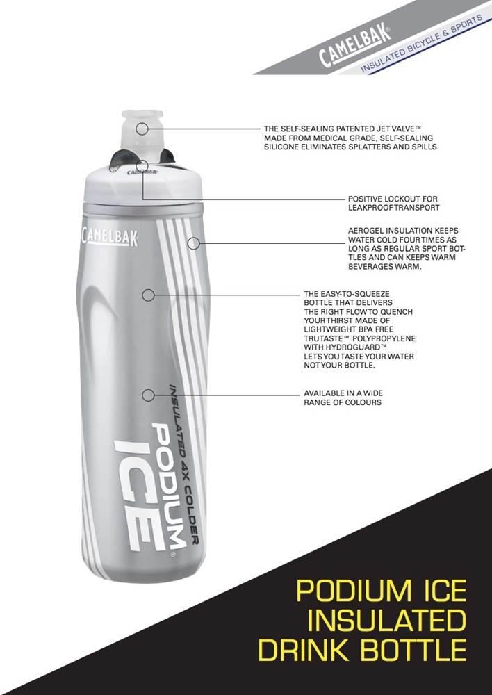 CamelBak Podium ICE Aerogel Insulated Bottle 600ML